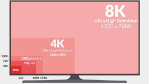 A Desktop Screen showing the screen size differences